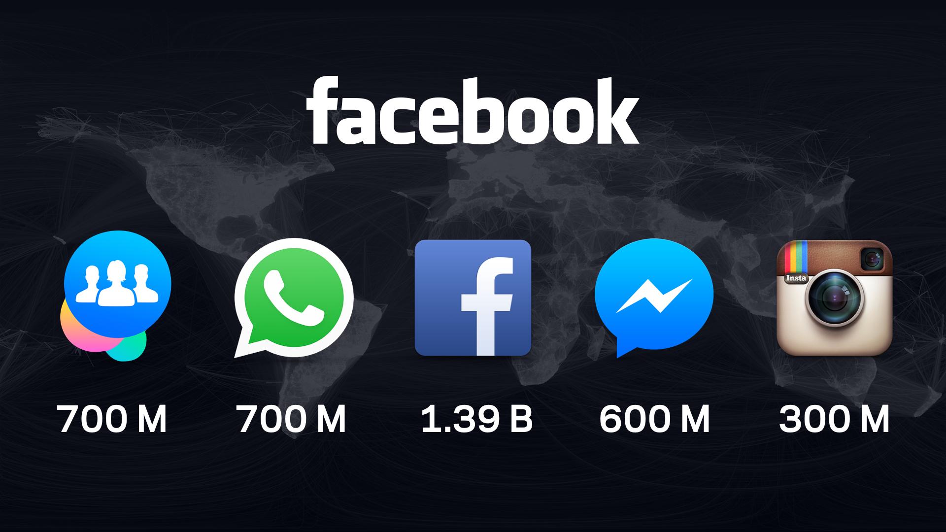 facebook-family